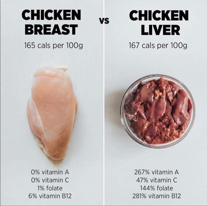Chicken Breast Vs Chicken Liver